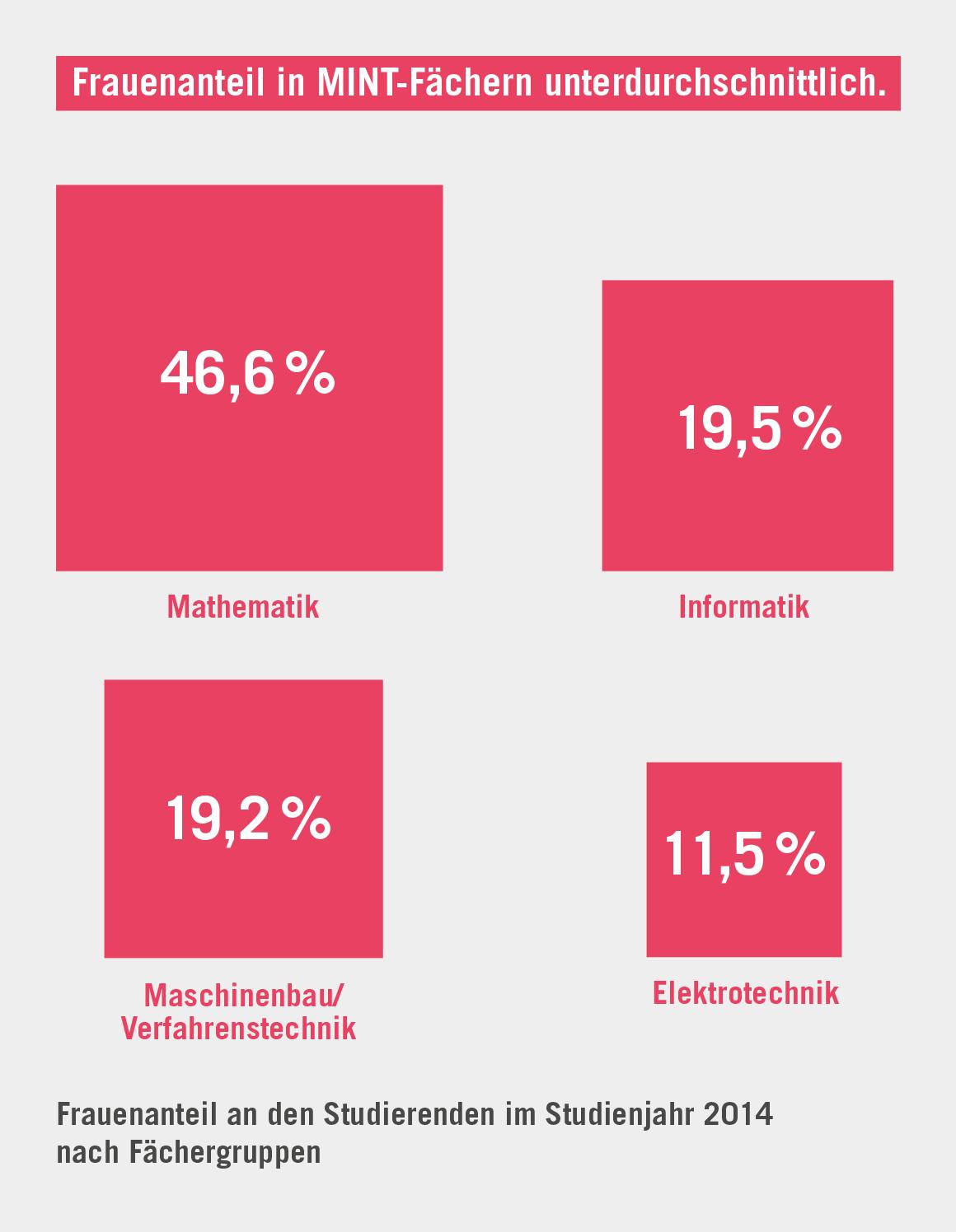 Was ist die durchschnittsgröße eines mannes in deutschland